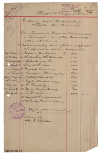 List of tenants of Izydor Wasserman's real estate at 5 Kanoniczny Square, along with an indication of the financial losses incurred during the Bolshevik invasion of August 26, 1920