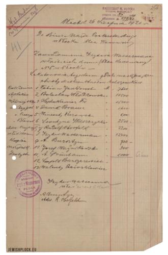 Spis lokatorów nieruchomości Izydora Wassermana przy Placu Kanonicznym 5 wraz ze wskazaniem strat finansowych poniesionych podczas najazdu bolszewików, z dnia 26 sierpnia 1920 roku