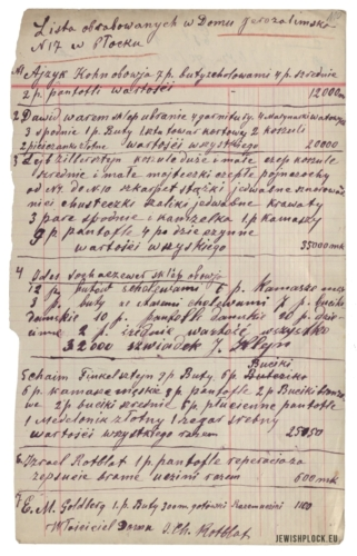 List of Jews robbed by the Bolsheviks - the inhabitants of the house at 17 Jerozolimska Street